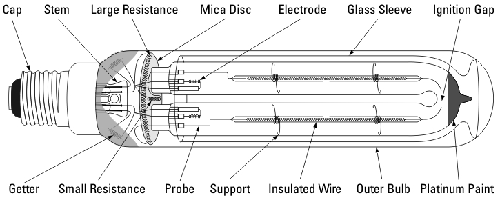 SO NA500 Labelled the low pressure sodium lamp wiring diagram for sodium lamp at crackthecode.co